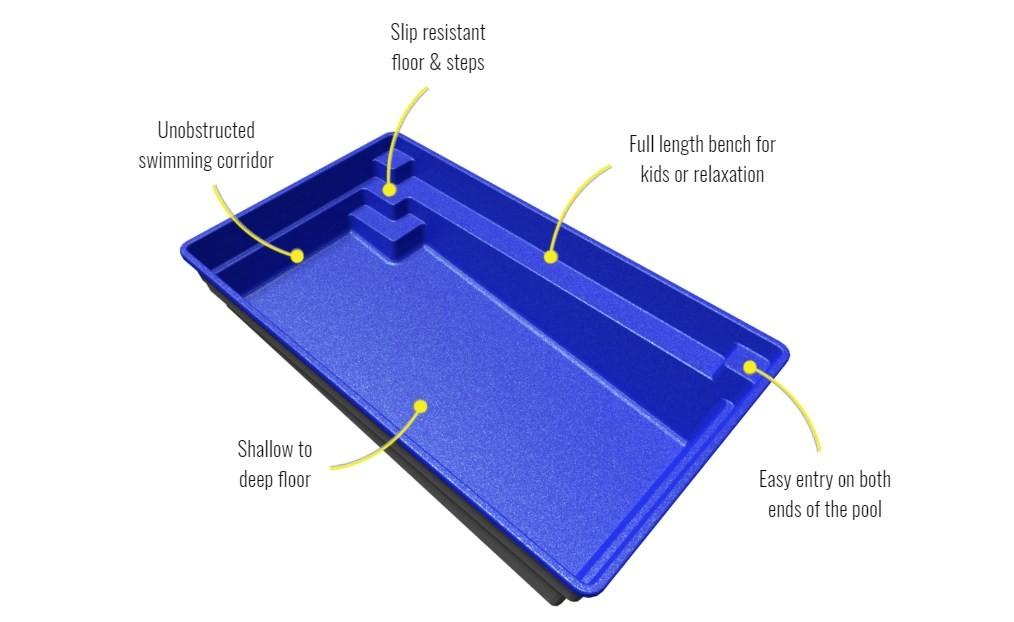 Compass Pools Sanctuary 3D pool design