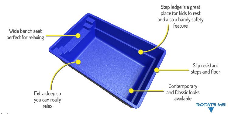 Composite-Pool-Solutions-Plunge-Shape-3D-Representation