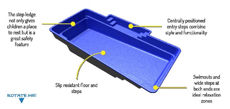 Composite-Pool-Solutions-Vogue-Shape-3D-Representation